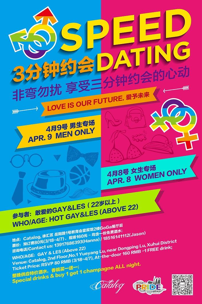 Web speed dating